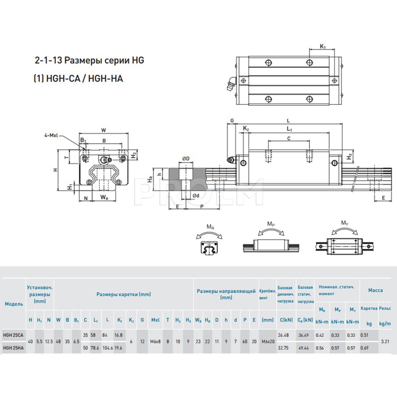 Блок системы линейного перемещения  HIWIN HGH25CAZAH