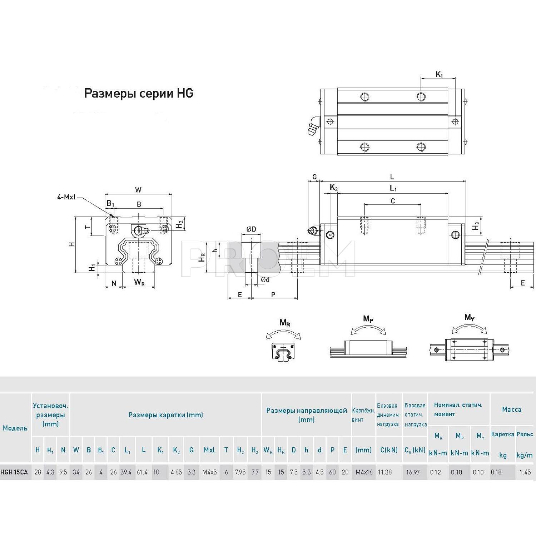 Блок системы линейного перемещения  HIWIN HGH15CAZAC