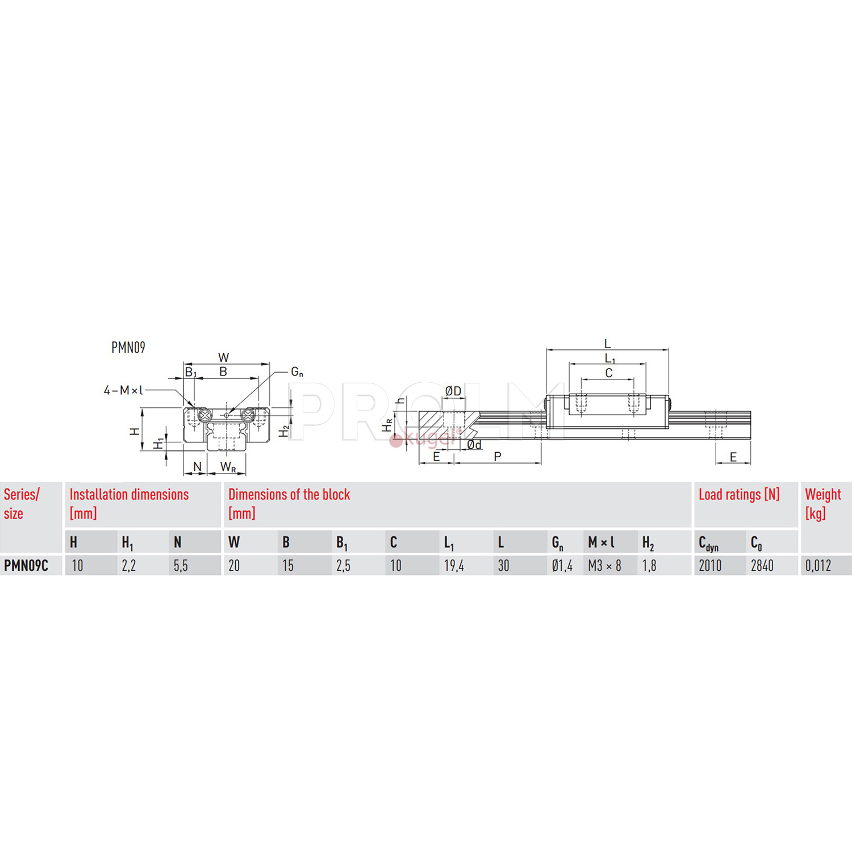Блок системы линейного перемещения  HIWIN PMN9CZ0CM