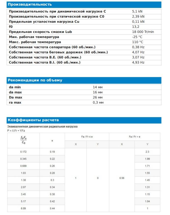 Радиальный шариковый подшипник  NTN 6001LLUC3/5K